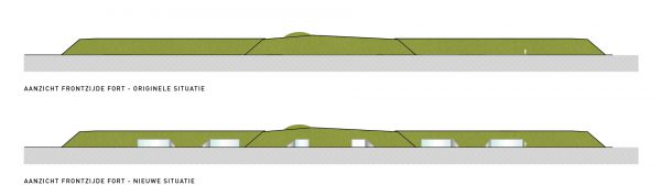 Fort Kudelstaart - Hollandse Nieuwe Monument Herontwikkeling 08